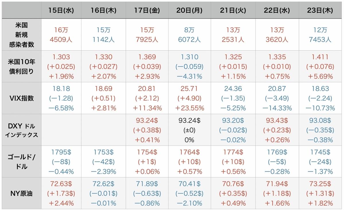 f:id:US-Stocks:20210924115626j:plain
