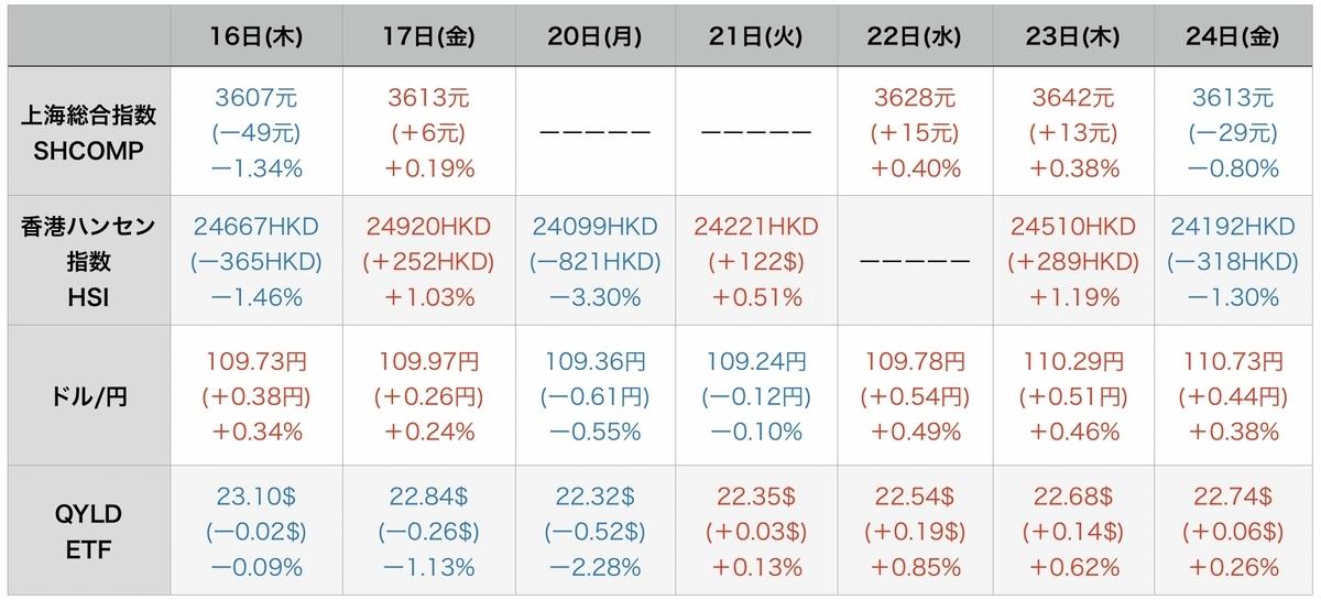 f:id:US-Stocks:20210925080126j:plain