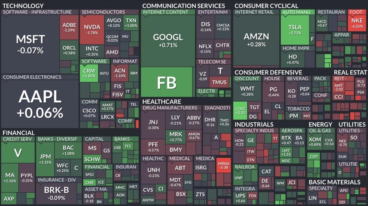 f:id:US-Stocks:20210925081023j:plain