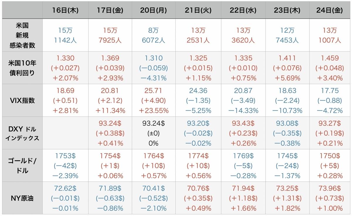 f:id:US-Stocks:20210925155749j:plain