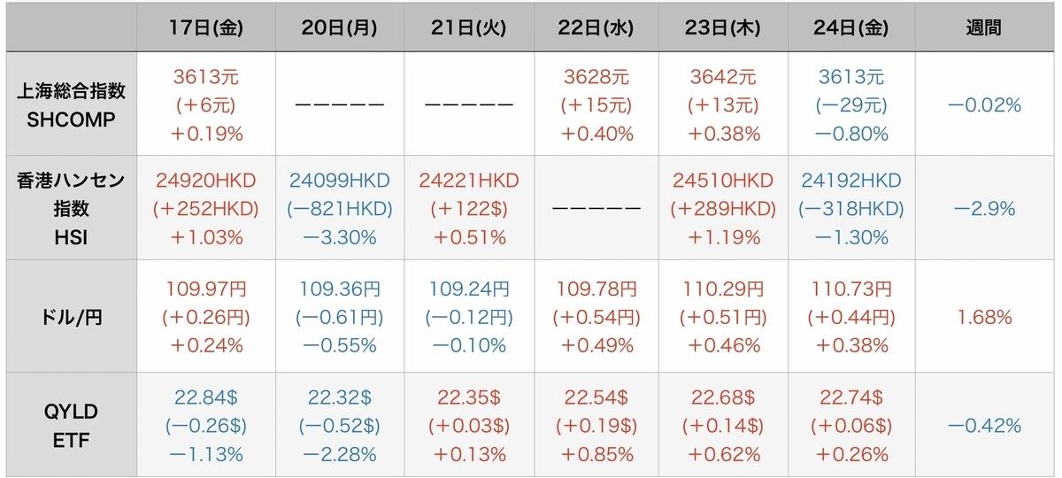 f:id:US-Stocks:20210925160625j:plain