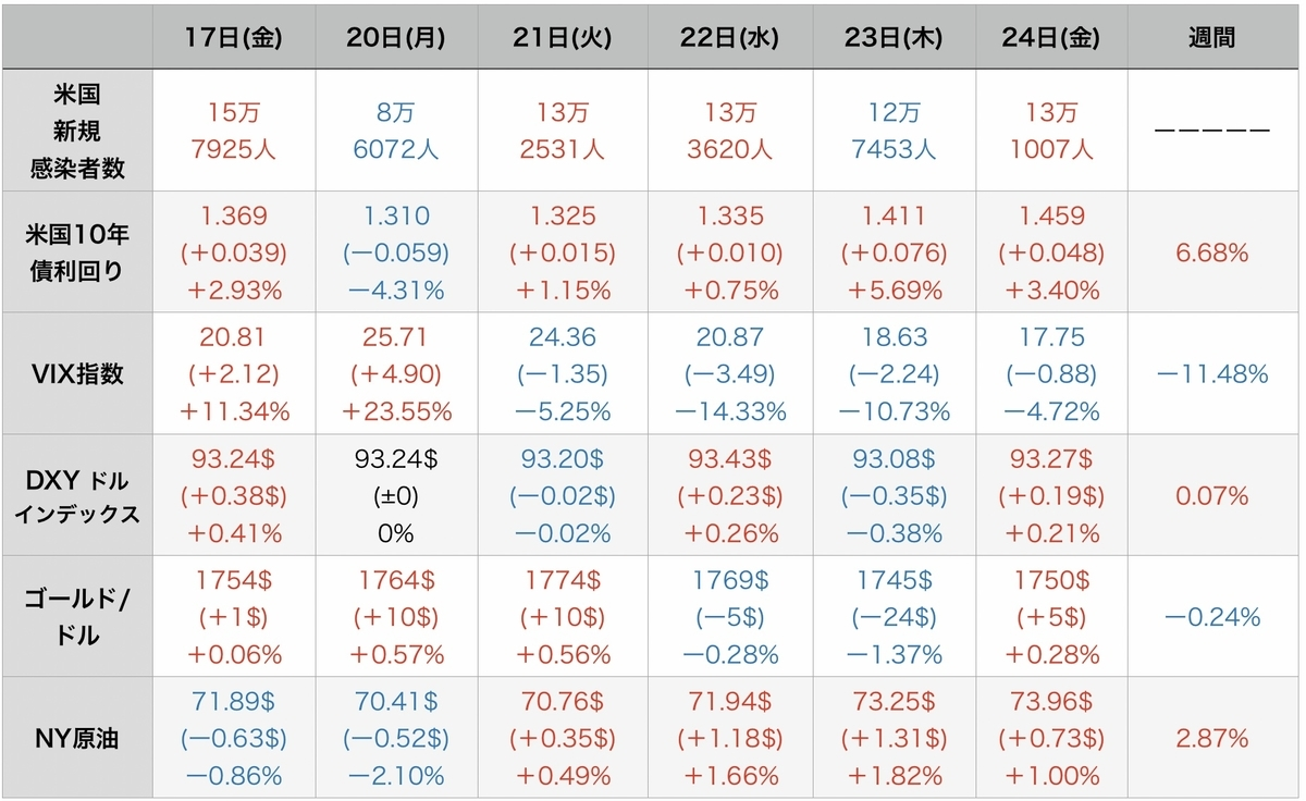f:id:US-Stocks:20210925161022j:plain