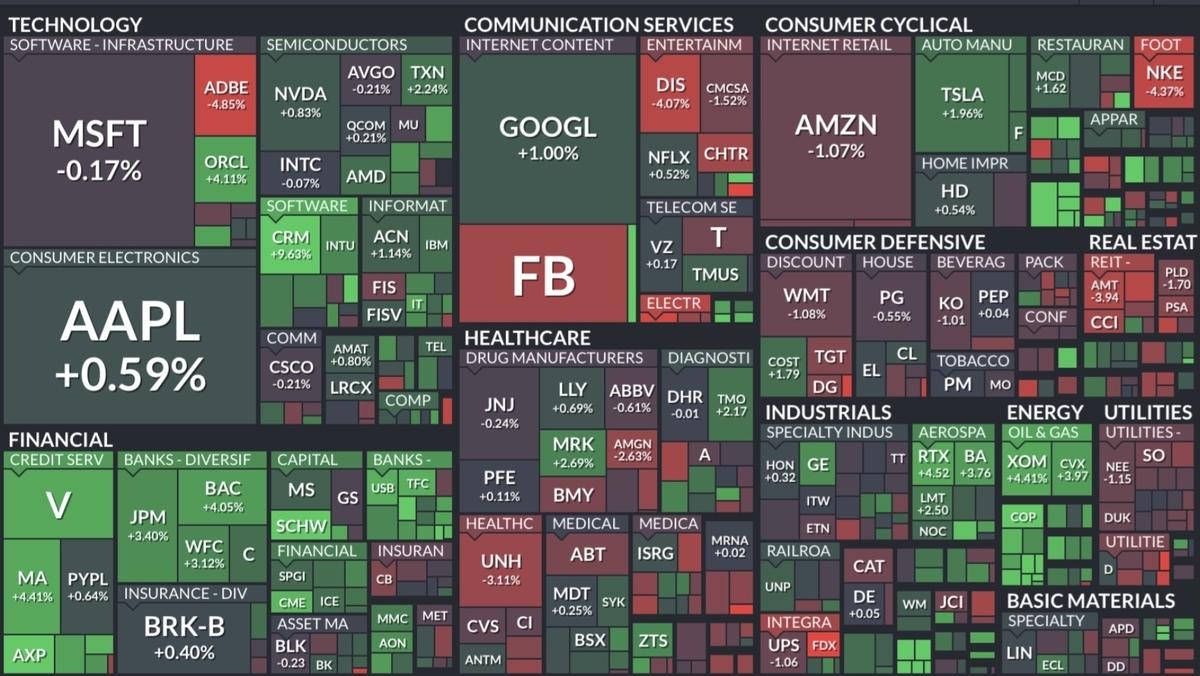 f:id:US-Stocks:20210925161113j:plain