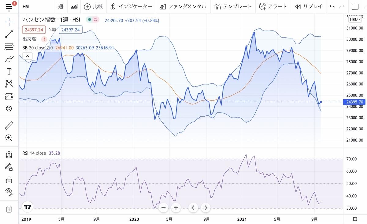 f:id:US-Stocks:20210927105355j:plain