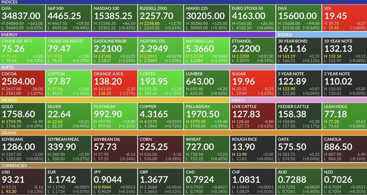 f:id:US-Stocks:20210927105948j:plain