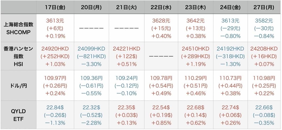 f:id:US-Stocks:20210928080044j:plain