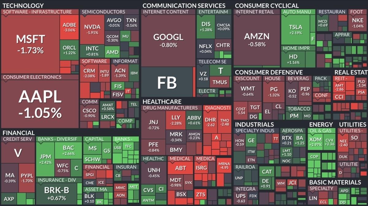 f:id:US-Stocks:20210928081137j:plain
