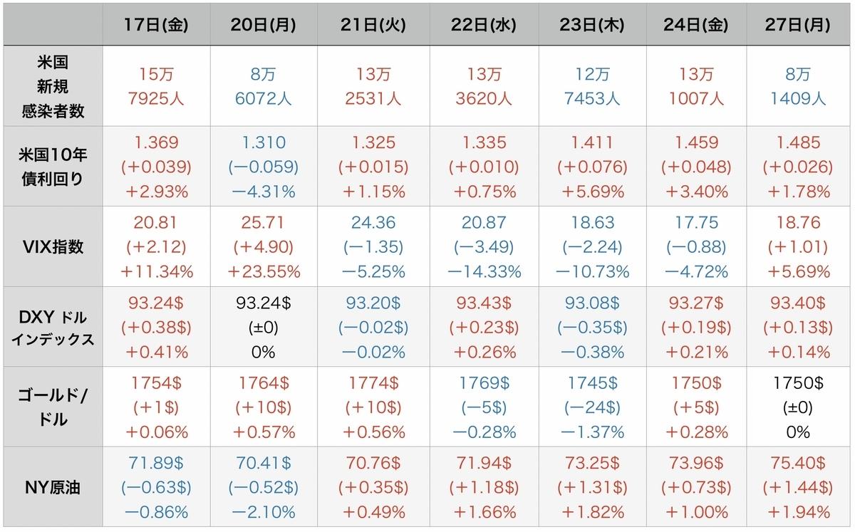 f:id:US-Stocks:20210928124925j:plain
