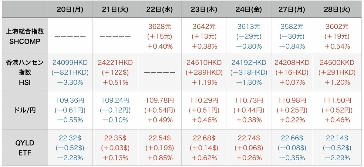 f:id:US-Stocks:20210929074559j:plain