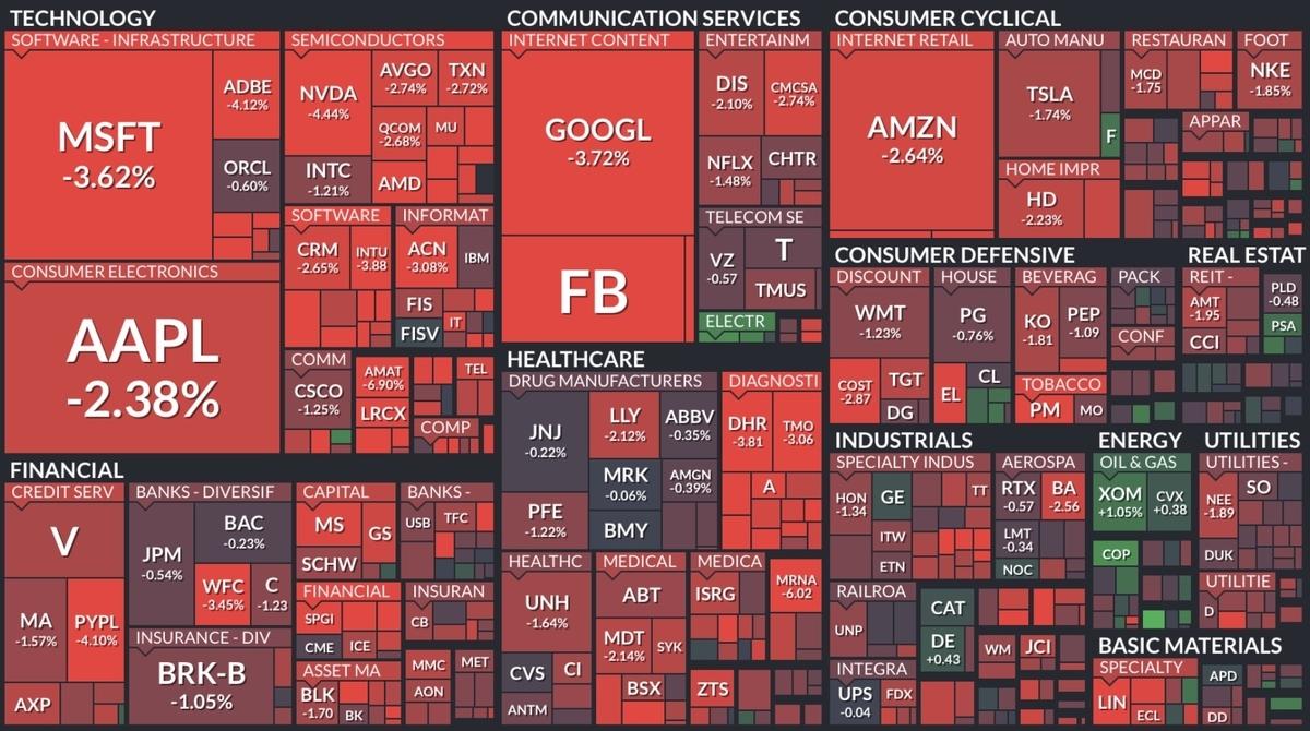 f:id:US-Stocks:20210929075600j:plain