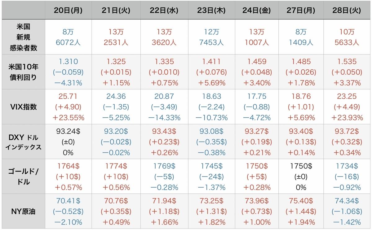 f:id:US-Stocks:20210929123022j:plain