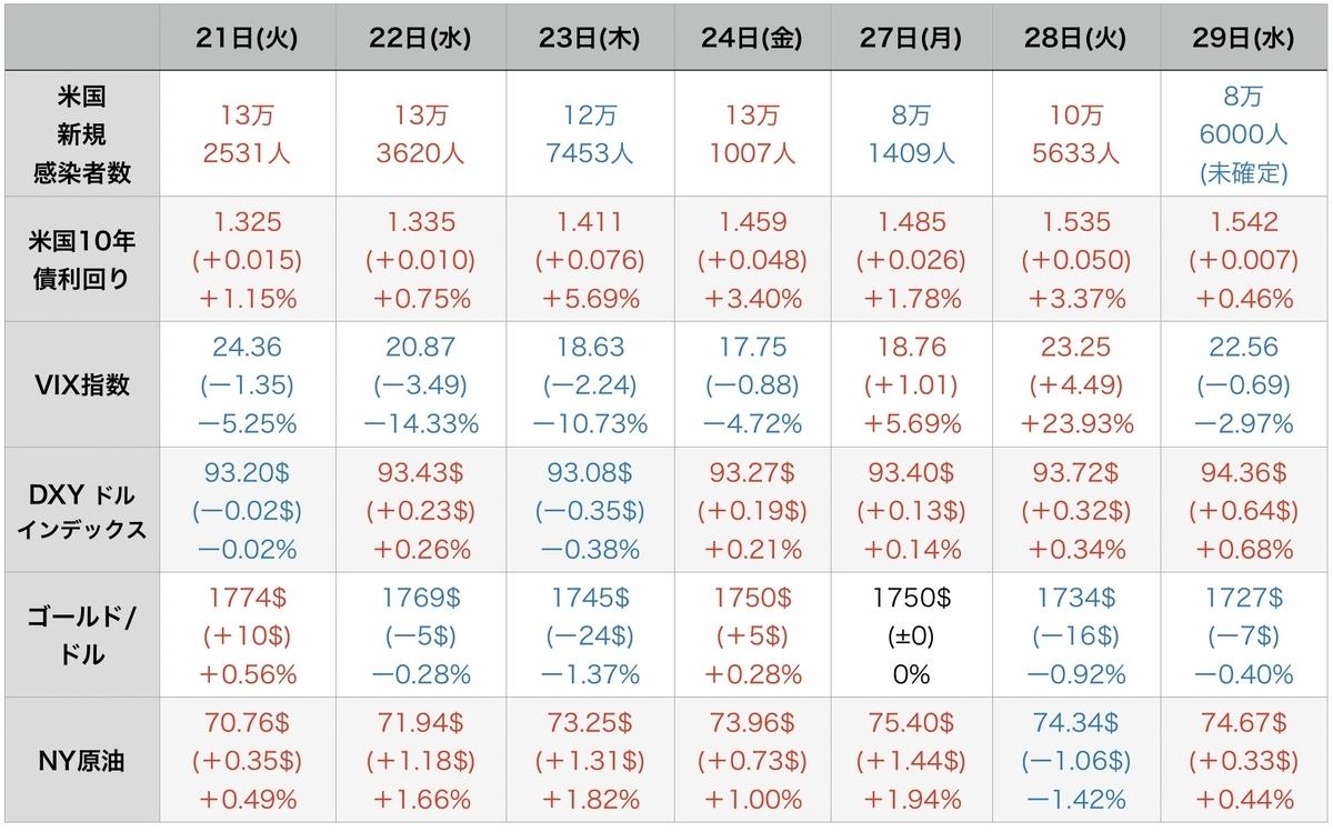 f:id:US-Stocks:20210930080222j:plain