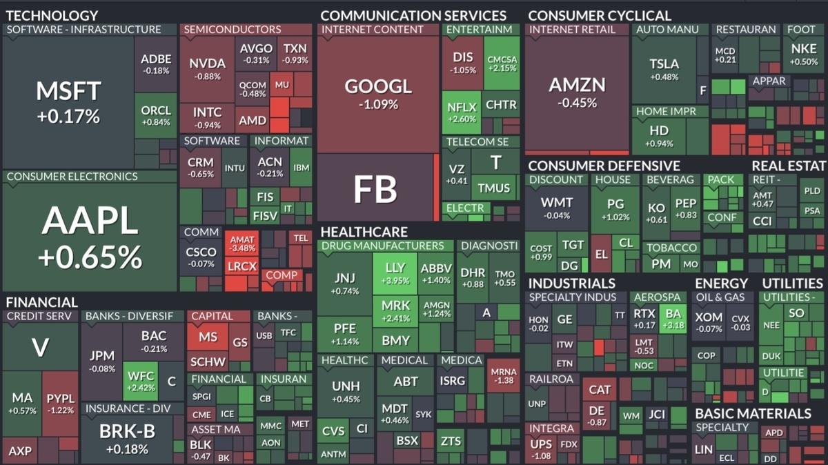 f:id:US-Stocks:20210930081403j:plain