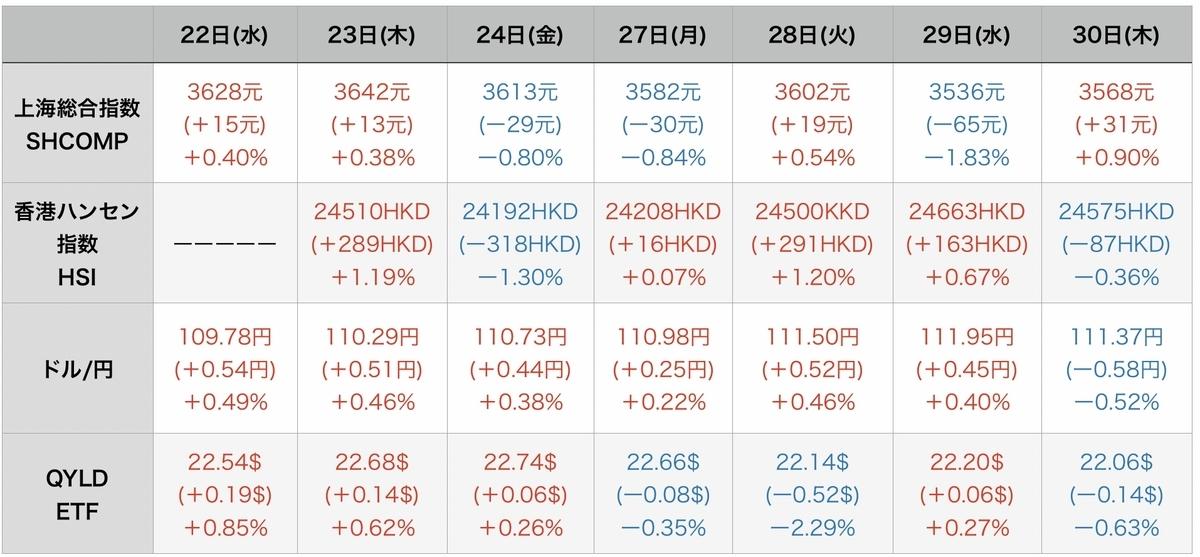f:id:US-Stocks:20211001074643j:plain