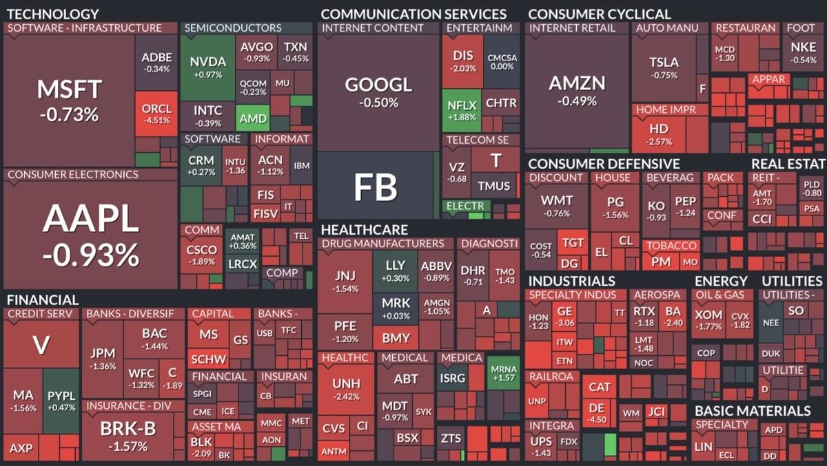 f:id:US-Stocks:20211001075610j:plain