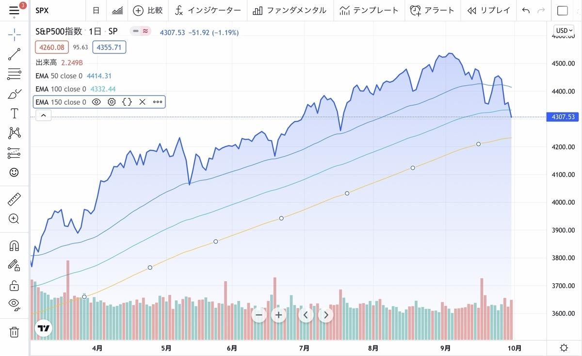 f:id:US-Stocks:20211001081050j:plain