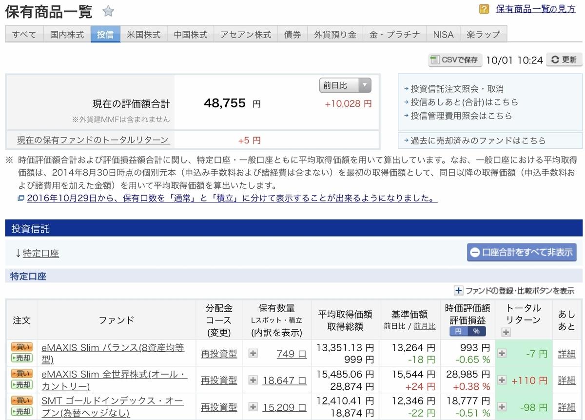 f:id:US-Stocks:20211001102649j:plain