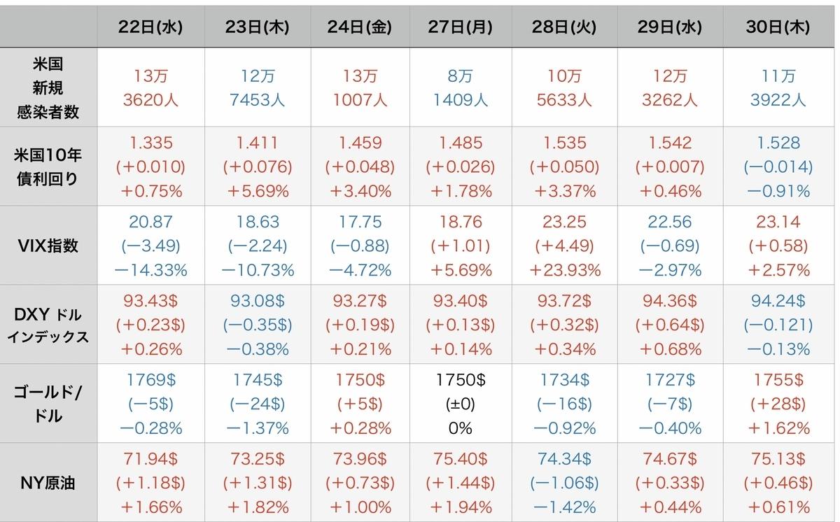 f:id:US-Stocks:20211001192836j:plain