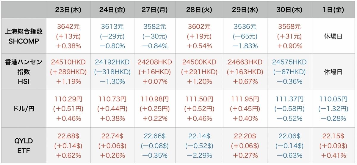 f:id:US-Stocks:20211002084736j:plain