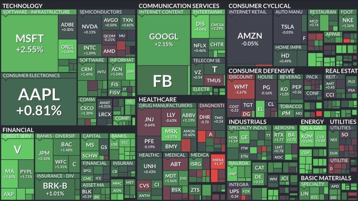 f:id:US-Stocks:20211002085709j:plain