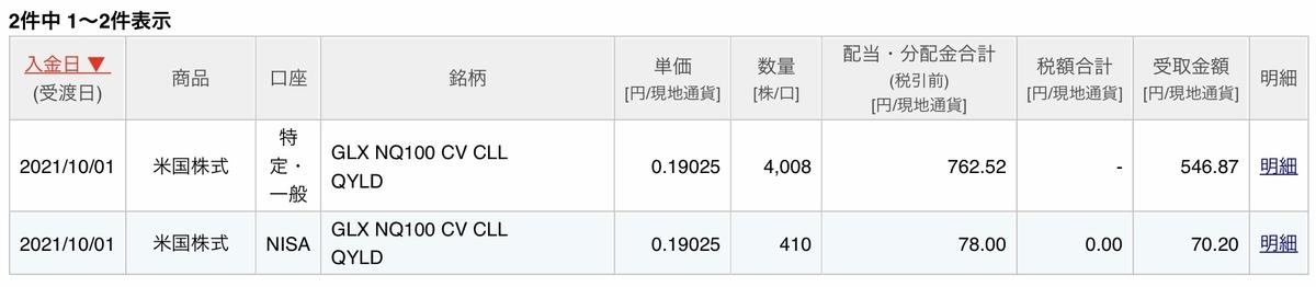 f:id:US-Stocks:20211002091138j:plain