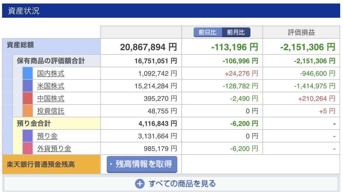 f:id:US-Stocks:20211002190539j:plain