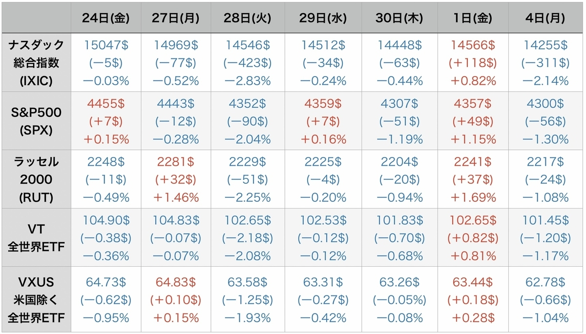 f:id:US-Stocks:20211005082256j:plain