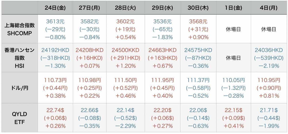 f:id:US-Stocks:20211005082341j:plain