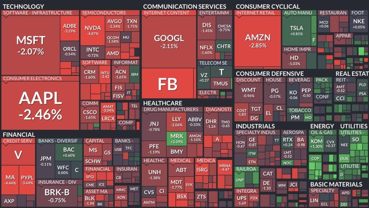 f:id:US-Stocks:20211005083031j:plain