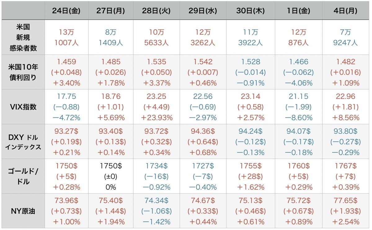 f:id:US-Stocks:20211005133641j:plain