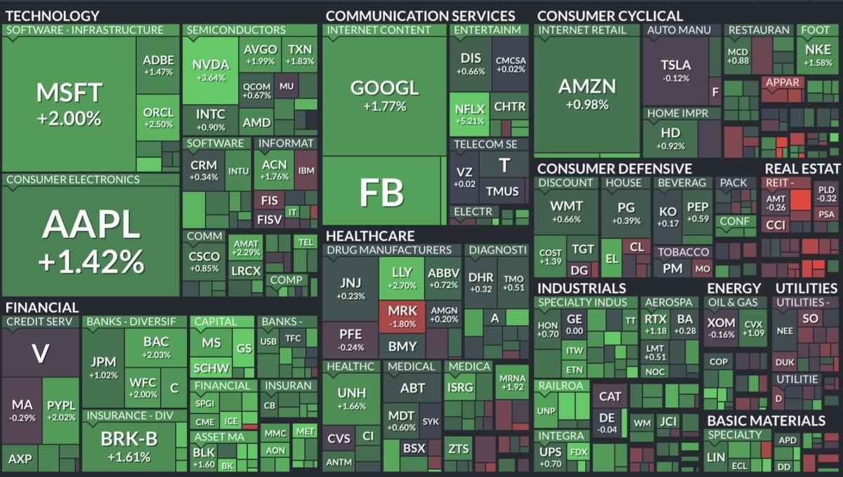 f:id:US-Stocks:20211006074339j:plain