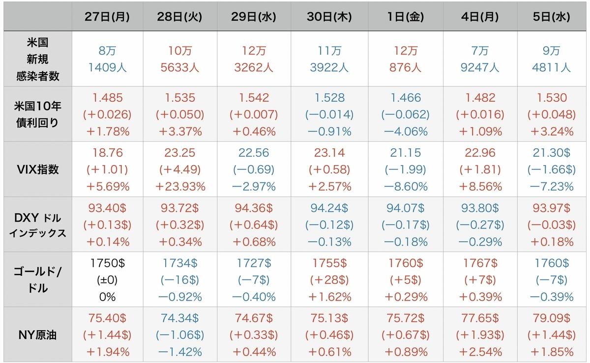 f:id:US-Stocks:20211006110543j:plain