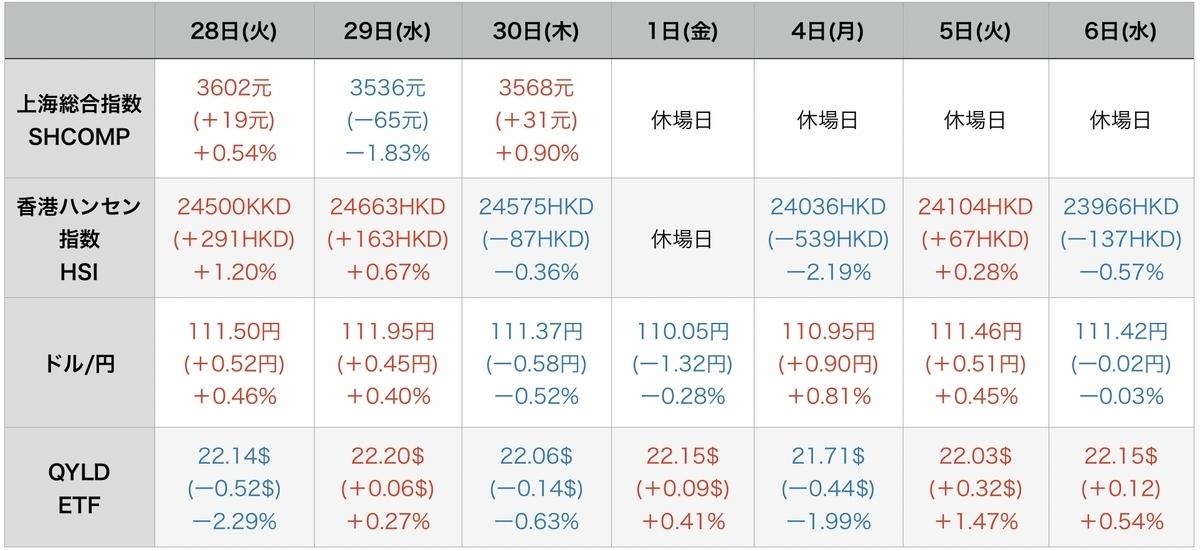 f:id:US-Stocks:20211007075543j:plain