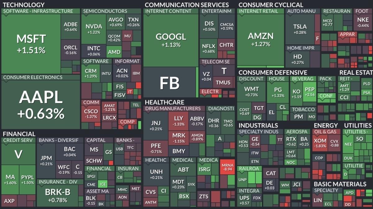 f:id:US-Stocks:20211007080339j:plain
