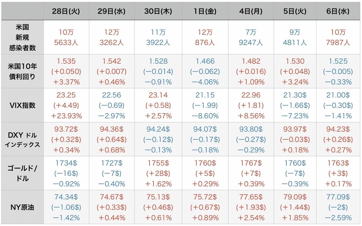 f:id:US-Stocks:20211007133106j:plain