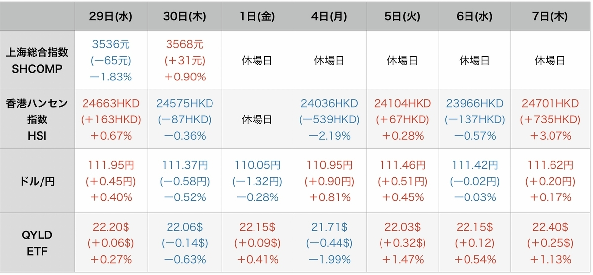 f:id:US-Stocks:20211008074719j:plain