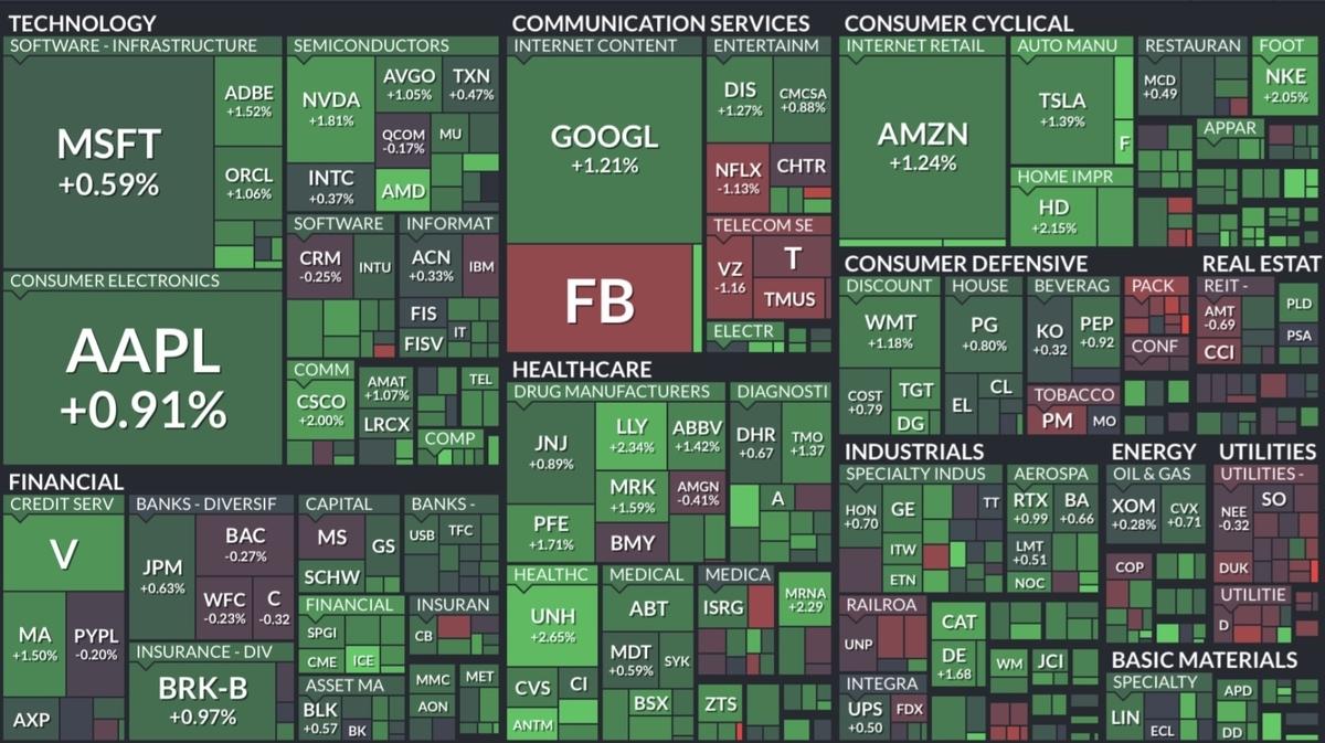 f:id:US-Stocks:20211008075607j:plain