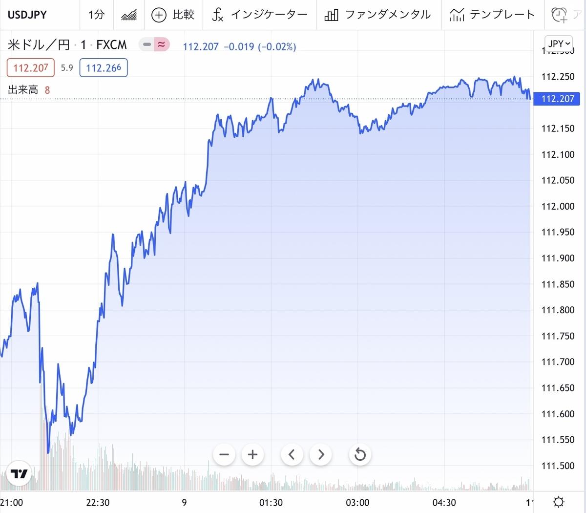 f:id:US-Stocks:20211009083248j:plain