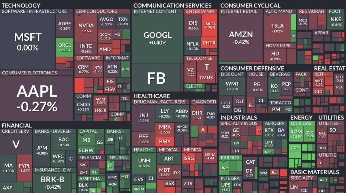 f:id:US-Stocks:20211009084755j:plain