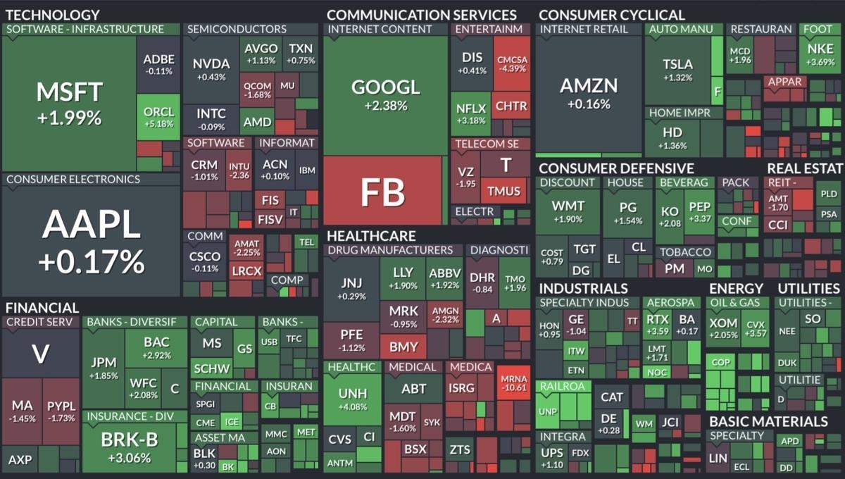 f:id:US-Stocks:20211009115654j:plain