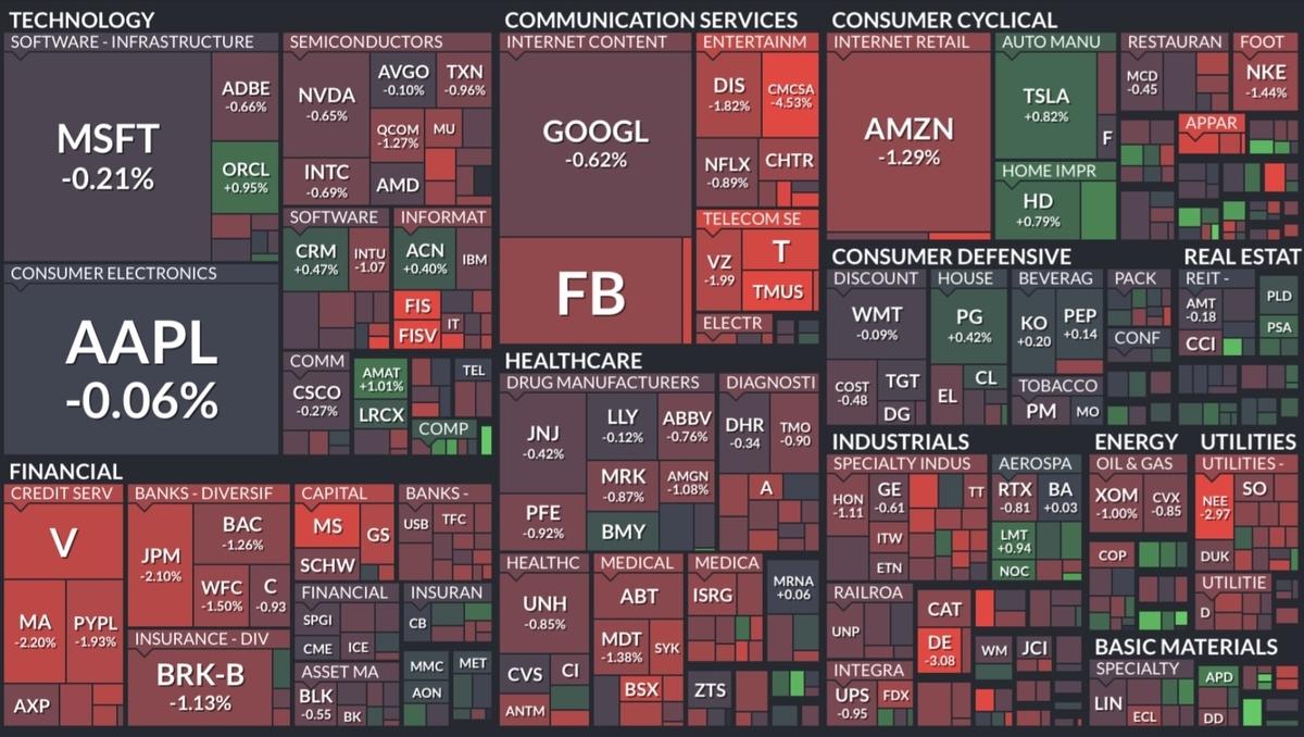 f:id:US-Stocks:20211012081913j:plain
