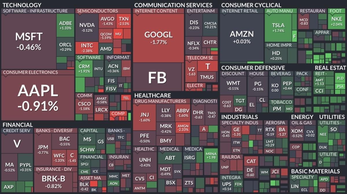 f:id:US-Stocks:20211013084002j:plain