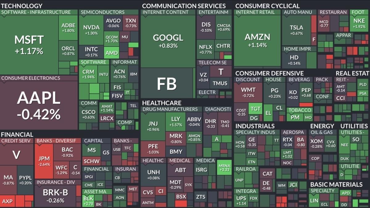 f:id:US-Stocks:20211014075655j:plain