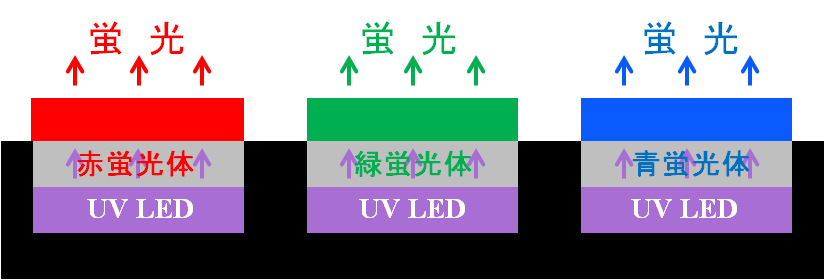 f:id:UV-Flower:20190524092830p:plain
