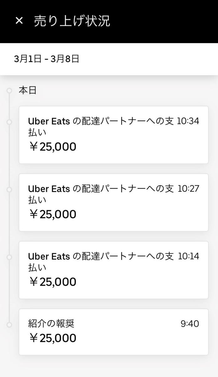 f:id:UberPartnerJP:20210304205758p:plain