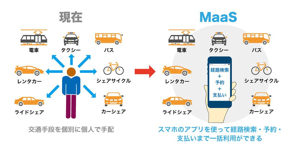 f:id:UberPartnerJP:20210418181242p:plain