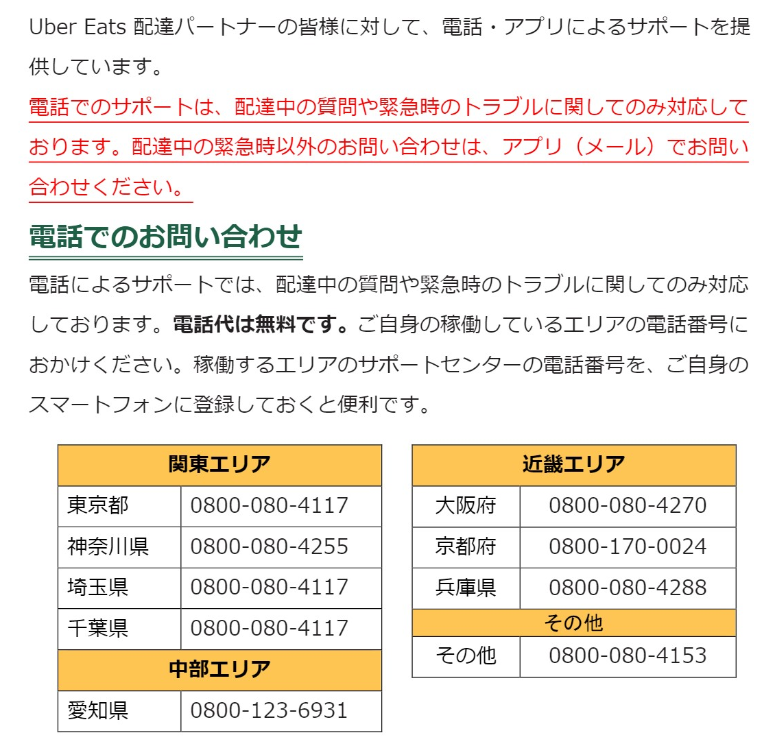 f:id:UberPartnerJP:20210429120607p:plain
