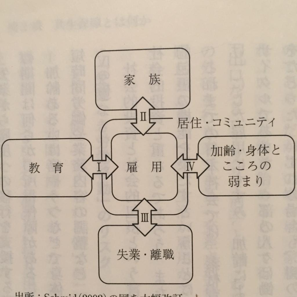 f:id:UchiyamaTakayuki:20170724215337j:plain