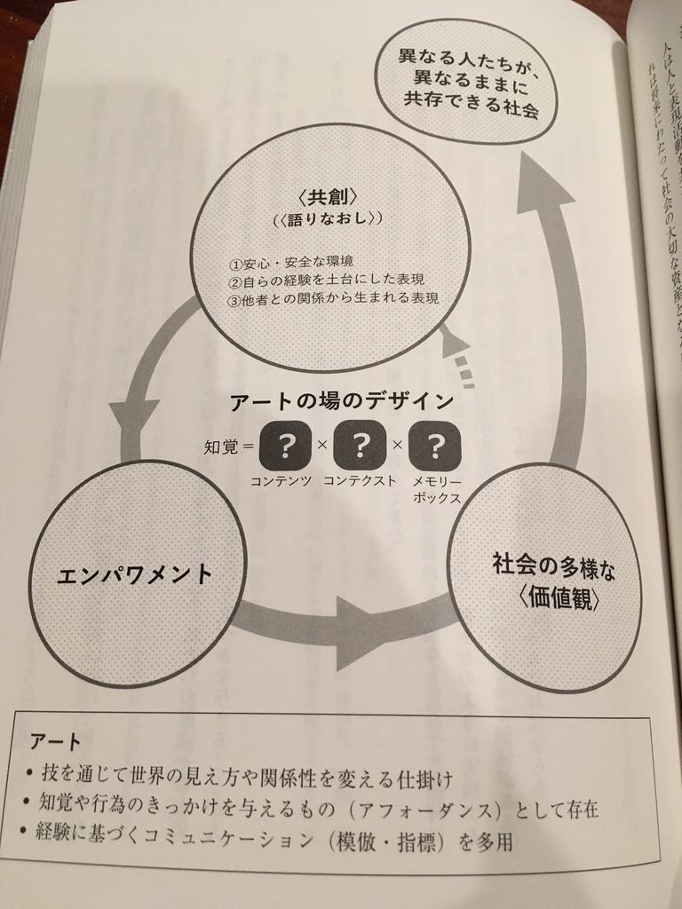 f:id:UchiyamaTakayuki:20180911231829j:plain
