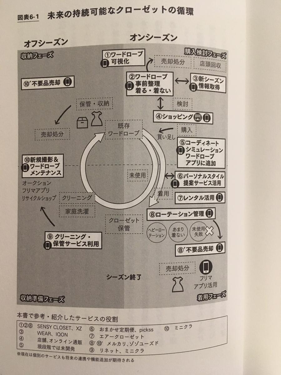 f:id:UchiyamaTakayuki:20190601215859j:plain